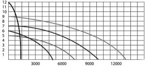 omega-grafik